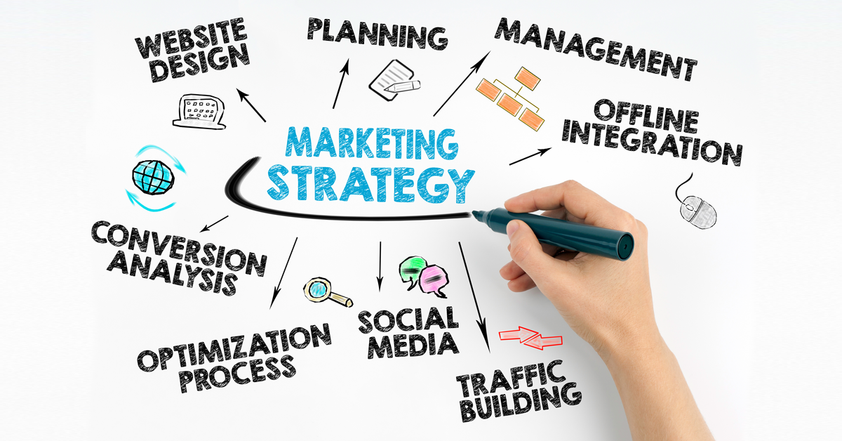 Popular post - Digital change: Effective practice marketing relies on a sound strategy